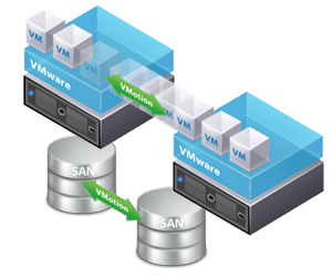 vmware-high-availability-cloud-servers