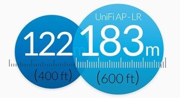 unifiap-feature-range